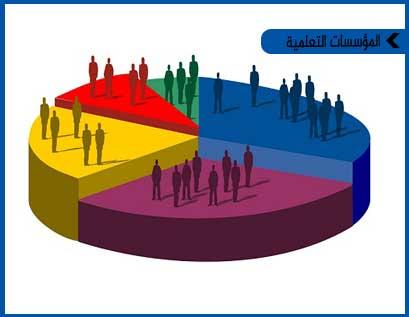 إدارة استطلاعات الرأي في المؤسسات التعليمية