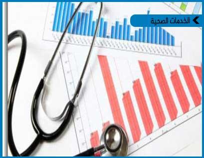 جودة المستشفيات الشاملة