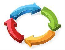 إعادة بناء الهياكل المالية