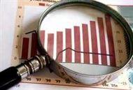 مهارات التحليل المالى وإعداد الموازنات